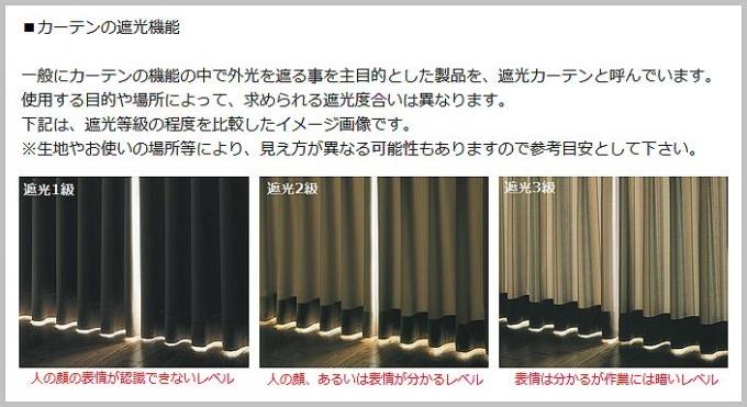 遮光機能の違い